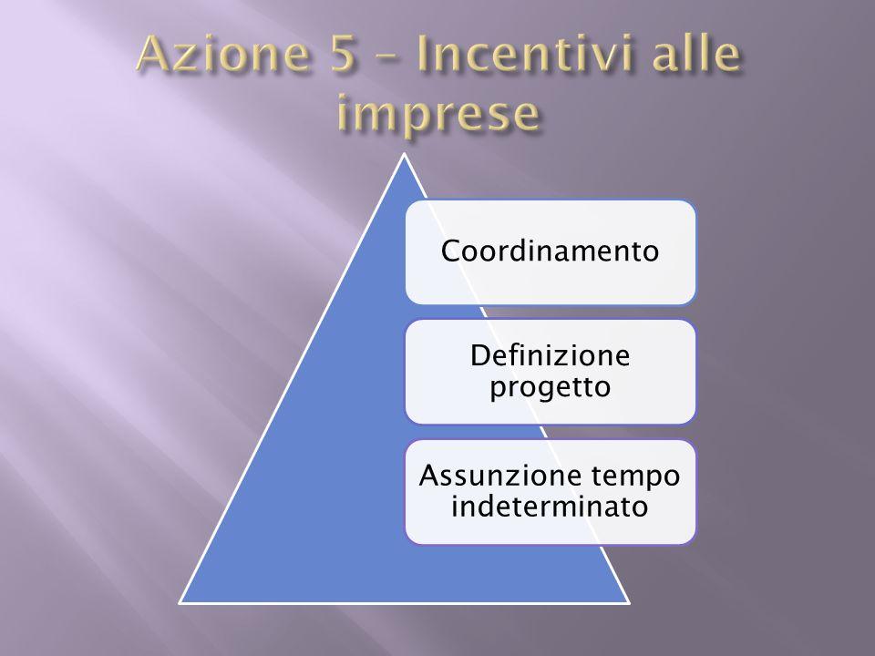 Coordinamento Definizione progetto Assunzione tempo indeterminato