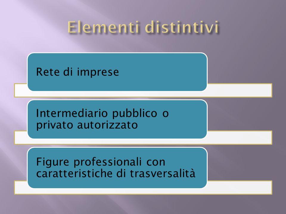 Rete di imprese Intermediario pubblico o privato autorizzato Figure professionali con caratteristiche di trasversalità