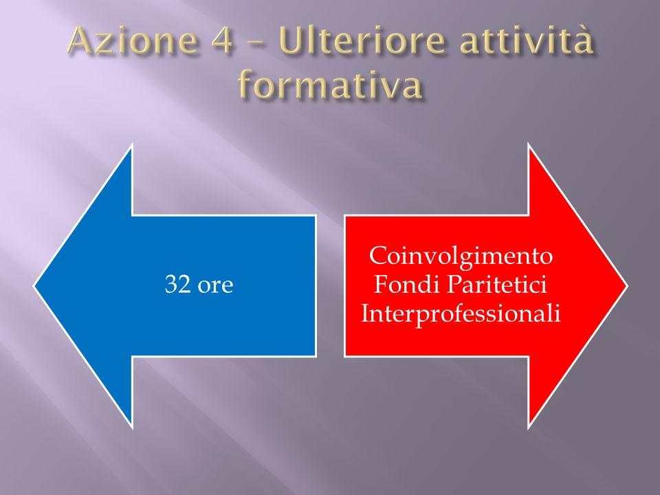 32 ore Coinvolgimento Fondi Paritetici Interprofessionali