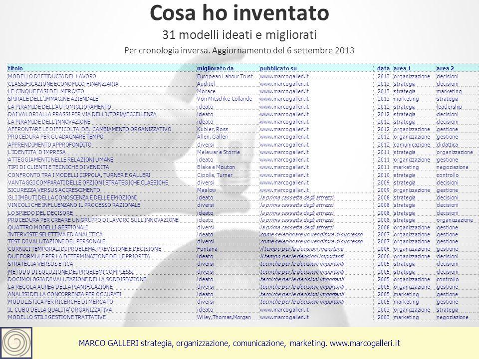 Cosa ho inventato 3Marco Galleri 26 maggio 2012 31 modelli ideati e migliorati Per cronologia inversa.