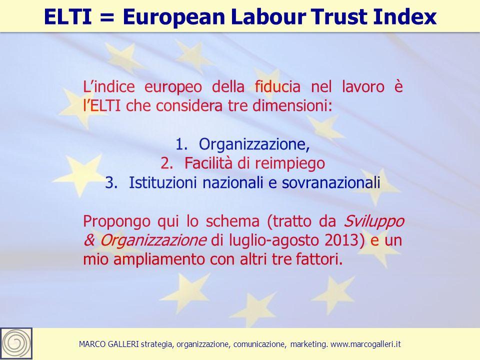 4 Lindice europeo della fiducia nel lavoro è lELTI che considera tre dimensioni: 1.Organizzazione, 2.Facilità di reimpiego 3.Istituzioni nazionali e sovranazionali Propongo qui lo schema (tratto da Sviluppo & Organizzazione di luglio-agosto 2013) e un mio ampliamento con altri tre fattori.