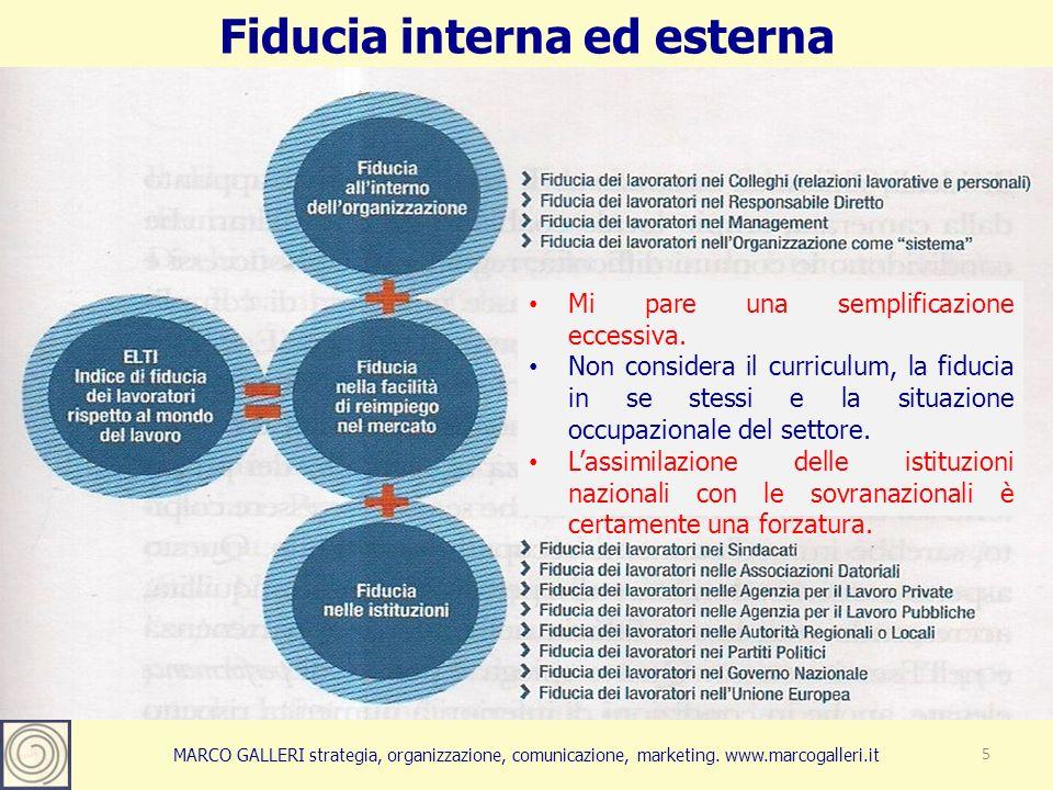 MARCO GALLERI strategia, organizzazione, comunicazione, marketing. www.marcogalleri.it Fiducia interna ed esterna 5 Mi pare una semplificazione eccess