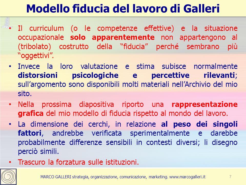 MARCO GALLERI strategia, organizzazione, comunicazione, marketing. www.marcogalleri.it Modello fiducia del lavoro di Galleri 7 Il curriculum (o le com