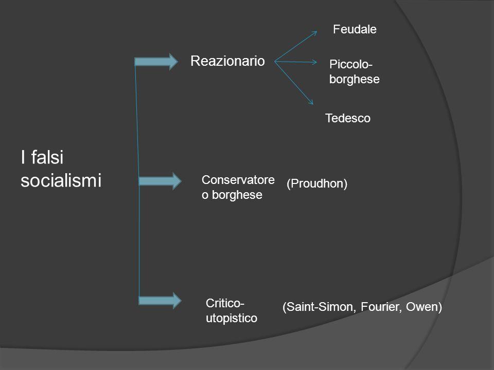 I falsi socialismi Reazionario Conservatore o borghese (Proudhon) Critico- utopistico (Saint-Simon, Fourier, Owen) Feudale Piccolo- borghese Tedesco