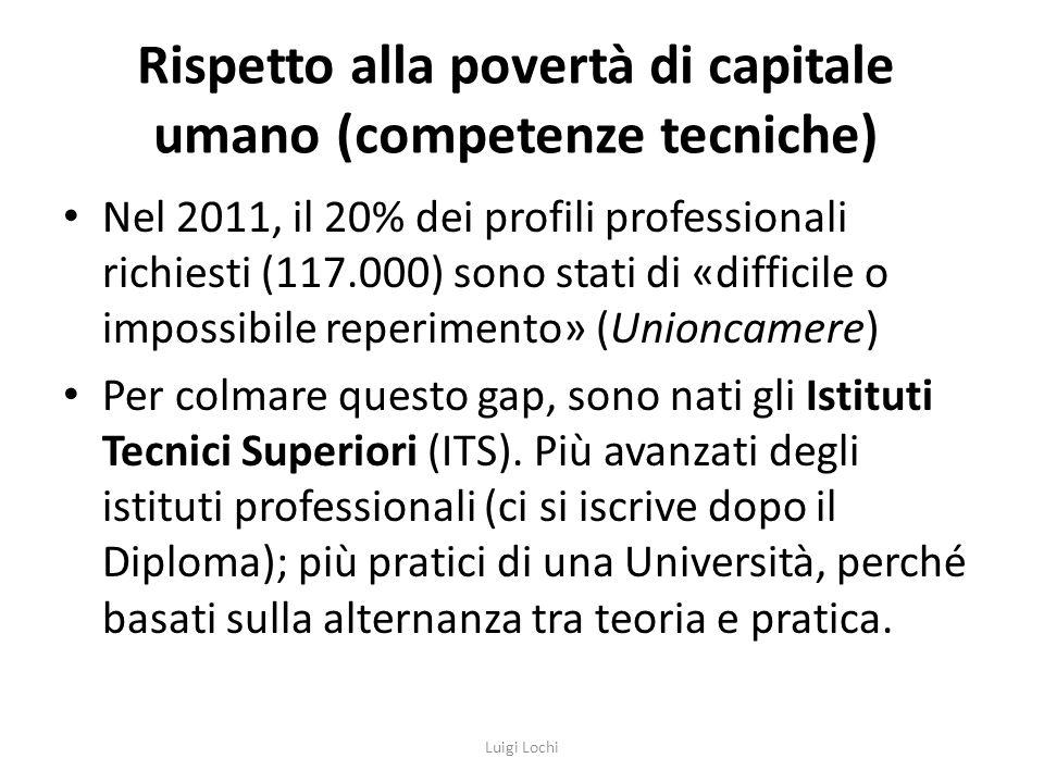 Rispetto alla povertà di capitale umano (competenze tecniche) Nel 2011, il 20% dei profili professionali richiesti (117.000) sono stati di «difficile o impossibile reperimento» (Unioncamere) Per colmare questo gap, sono nati gli Istituti Tecnici Superiori (ITS).