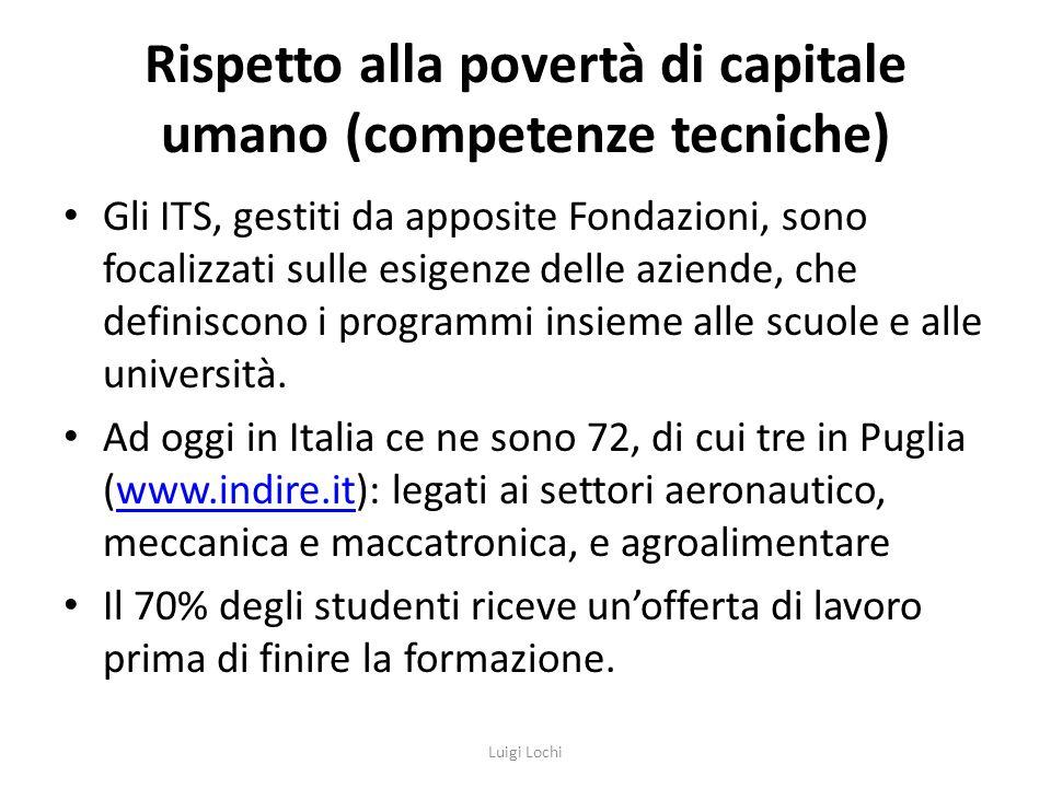 Rispetto alla povertà di capitale umano (competenze tecniche) Gli ITS, gestiti da apposite Fondazioni, sono focalizzati sulle esigenze delle aziende, che definiscono i programmi insieme alle scuole e alle università.