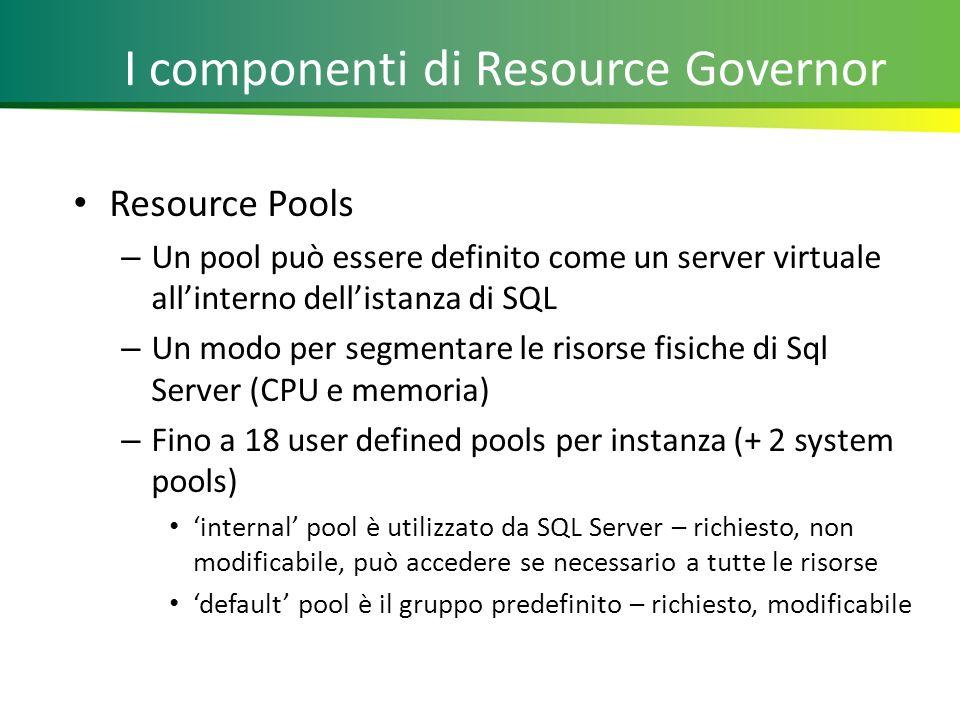 Resource Governor DEMO 29