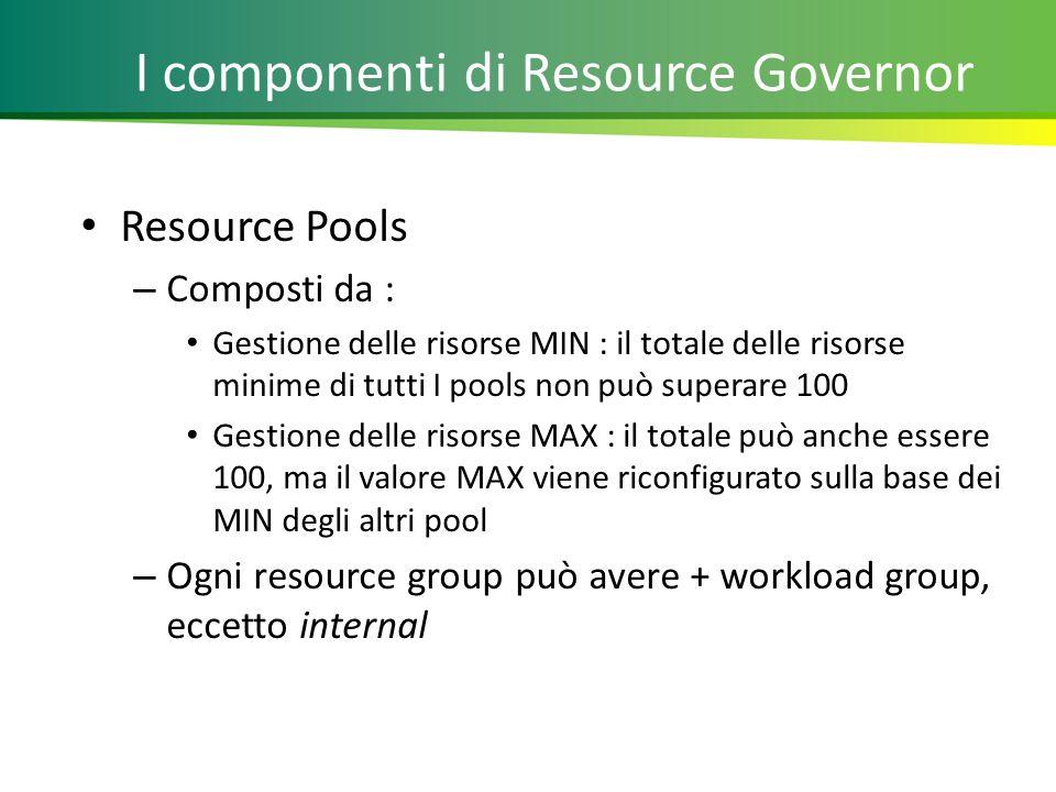 SOMMARIO I componenti di Resource Governor Come funziona Monitoraggio Utilizzo 30