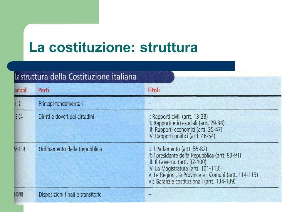 La costituzione: struttura