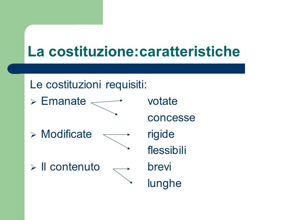 La costituzione:caratteristiche Le costituzioni requisiti: Emanate votate concesse Modificaterigide flessibili Il contenutobrevi lunghe