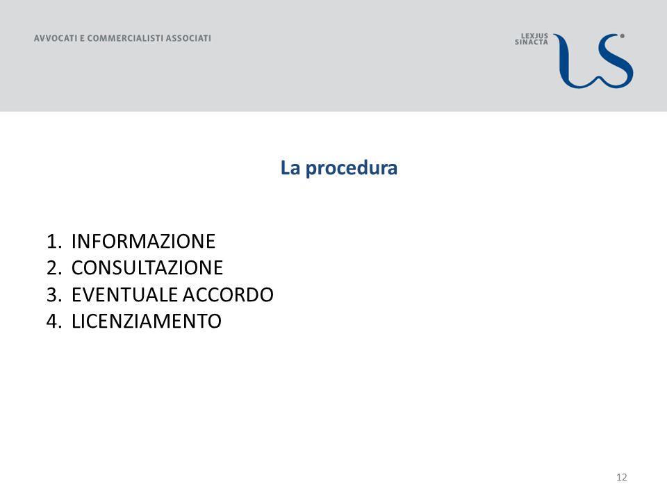 12 La procedura 1.INFORMAZIONE 2.CONSULTAZIONE 3.EVENTUALE ACCORDO 4.LICENZIAMENTO