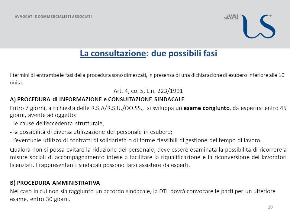 20 La consultazione: due possibili fasi I termini di entrambe le fasi della procedura sono dimezzati, in presenza di una dichiarazione di esubero inferiore alle 10 unità.