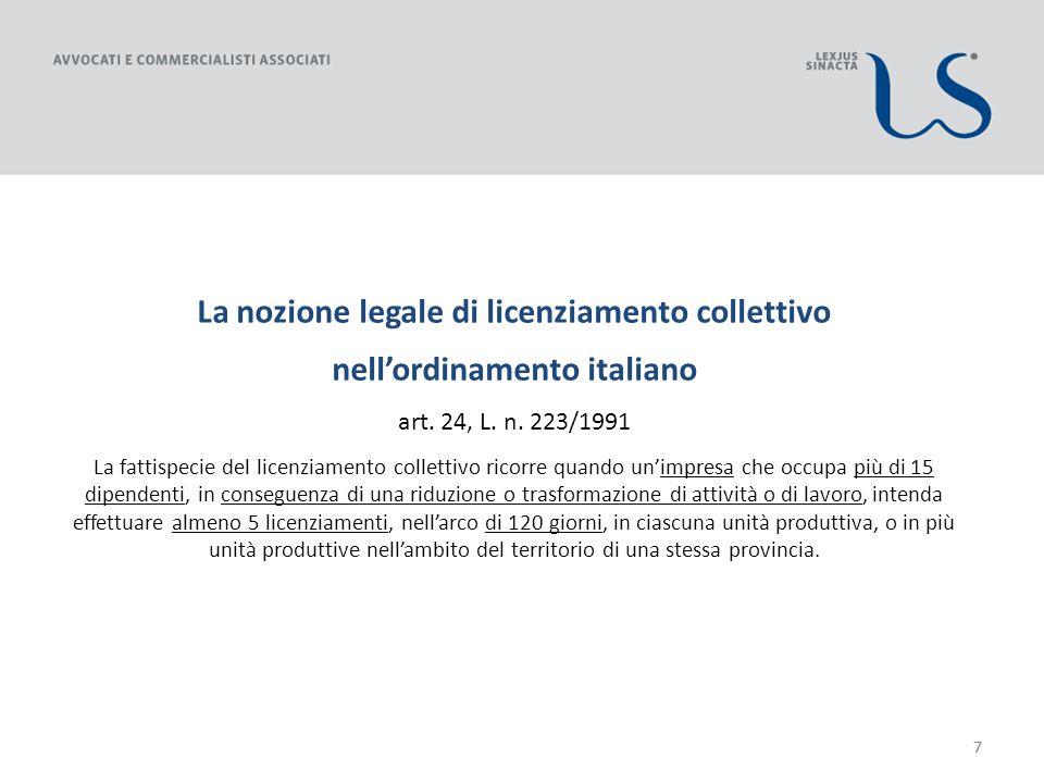 77 La nozione legale di licenziamento collettivo nellordinamento italiano art.