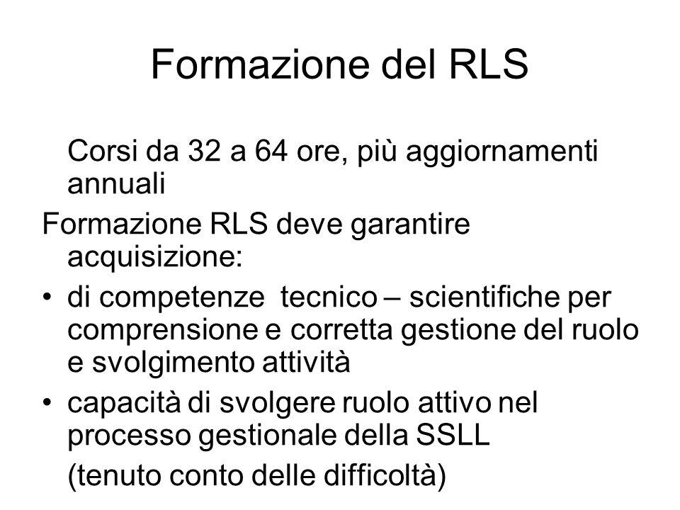 Formazione del RLS Corsi da 32 a 64 ore, più aggiornamenti annuali Formazione RLS deve garantire acquisizione: di competenze tecnico – scientifiche per comprensione e corretta gestione del ruolo e svolgimento attività capacità di svolgere ruolo attivo nel processo gestionale della SSLL (tenuto conto delle difficoltà)