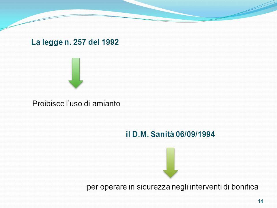 La legge n. 257 del 1992 Proibisce luso di amianto il D.M. Sanità 06/09/1994 per operare in sicurezza negli interventi di bonifica 14