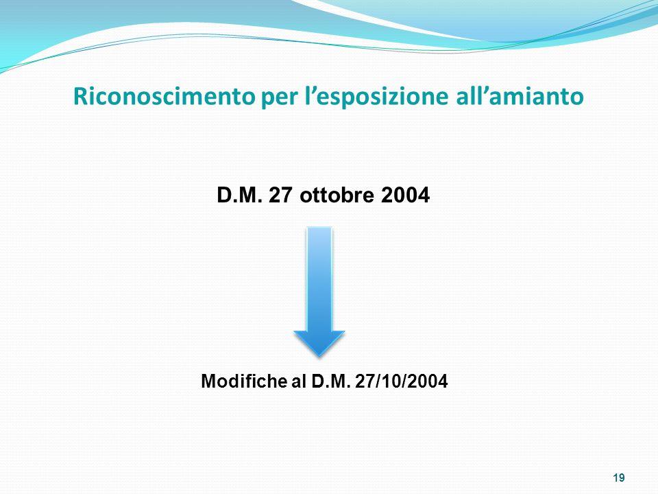 Riconoscimento per lesposizione allamianto D.M. 27 ottobre 2004 Modifiche al D.M. 27/10/2004 19