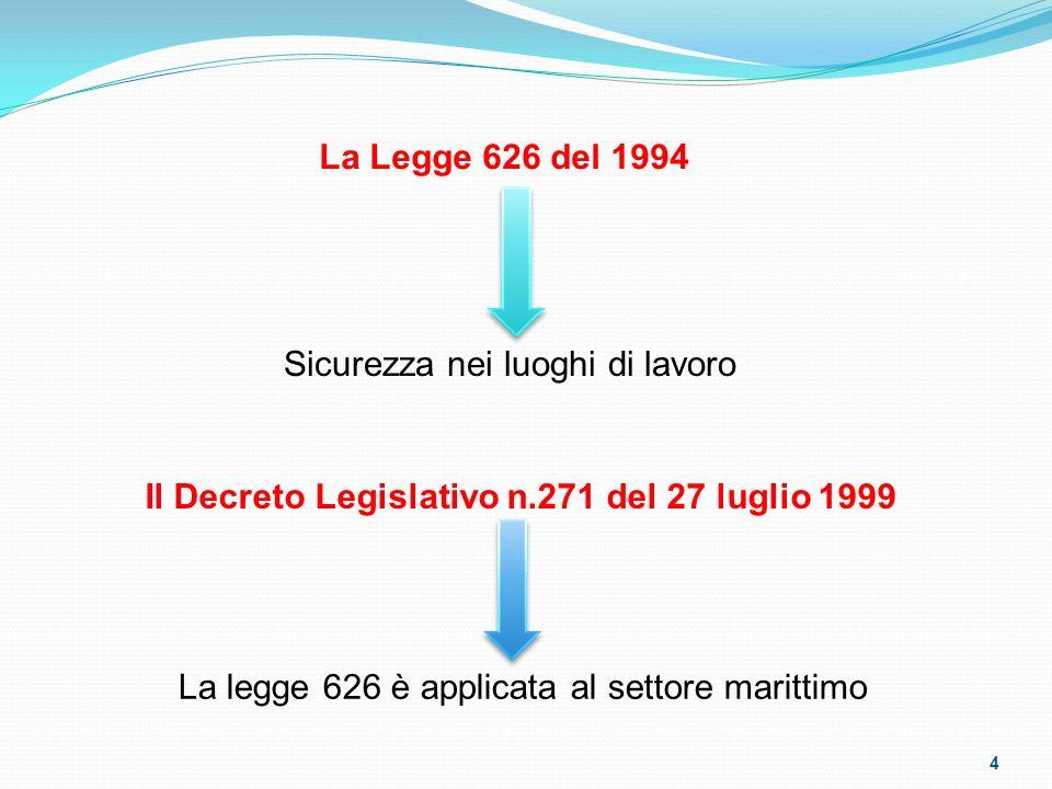 La Legge 626 del 1994 Il Decreto Legislativo n.271 del 27 luglio 1999 Sicurezza nei luoghi di lavoro La legge 626 è applicata al settore marittimo 4