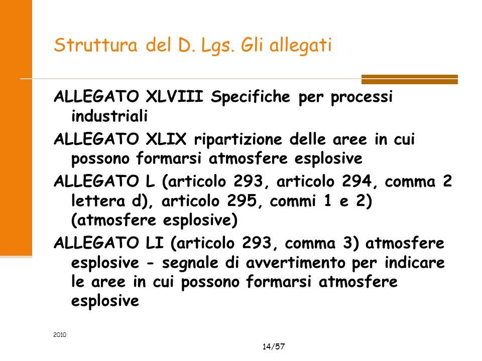 14/57 2010 Struttura del D. Lgs. Gli allegati ALLEGATO XLVIII Specifiche per processi industriali ALLEGATO XLIX ripartizione delle aree in cui possono