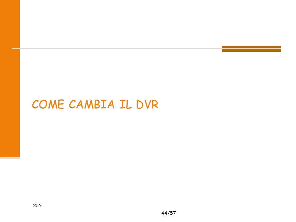44/57 2010 COME CAMBIA IL DVR
