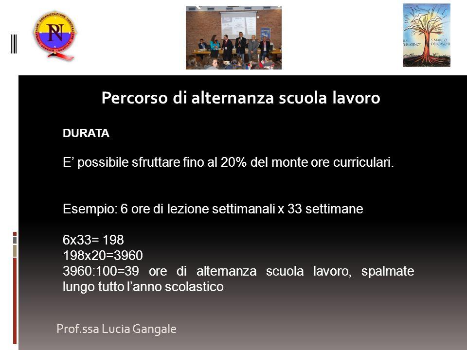 Prof.ssa Lucia Gangale Percorso di alternanza scuola lavoro DURATA E possibile sfruttare fino al 20% del monte ore curriculari. Esempio: 6 ore di lezi