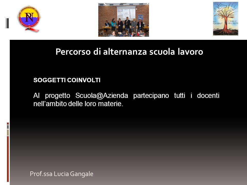 Prof.ssa Lucia Gangale Percorso di alternanza scuola lavoro SOGGETTI COINVOLTI Al progetto Scuola@Azienda partecipano tutti i docenti nellambito delle loro materie.