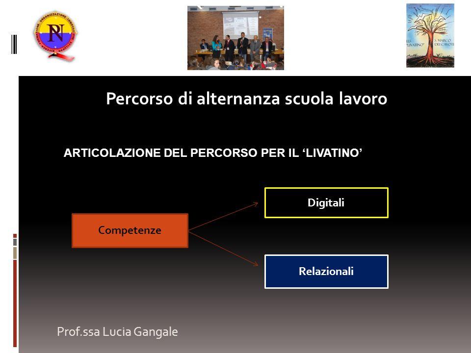 Prof.ssa Lucia Gangale Percorso di alternanza scuola lavoro ARTICOLAZIONE DEL PERCORSO PER IL LIVATINO Competenze Digitali Relazionali