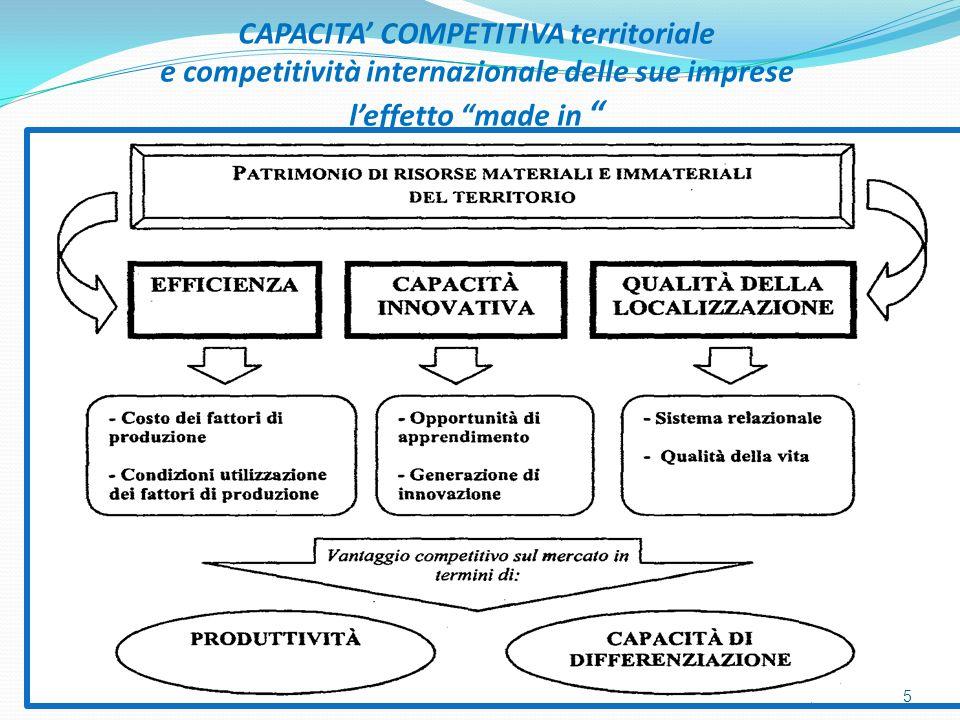CAPACITA COMPETITIVA territoriale e competitività internazionale delle sue imprese leffetto made in 5