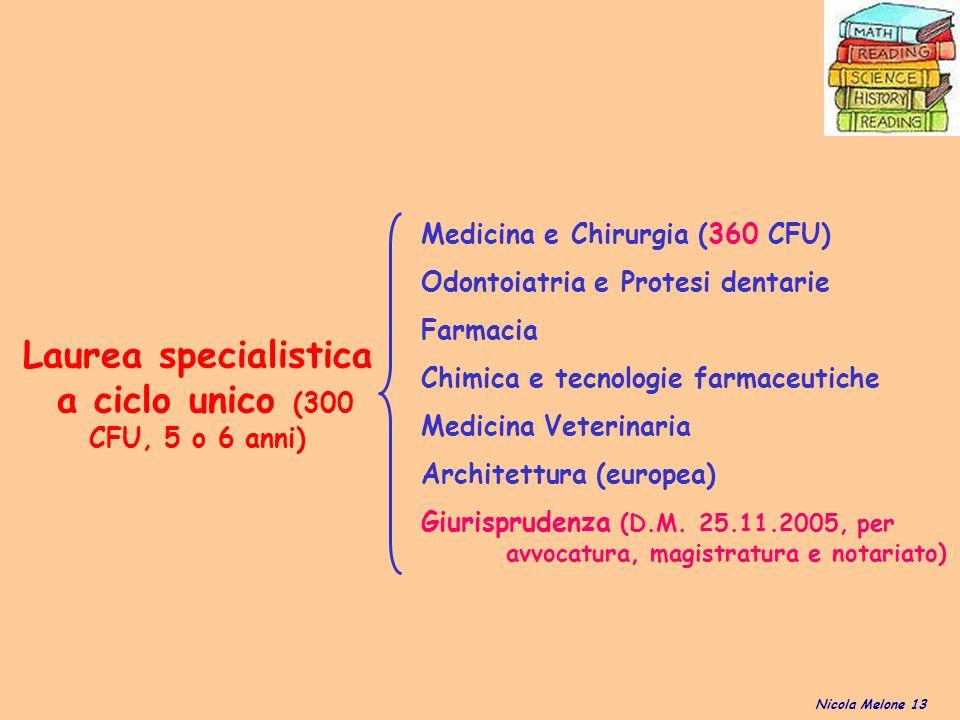 Medicina e Chirurgia (360 CFU) Odontoiatria e Protesi dentarie Farmacia Chimica e tecnologie farmaceutiche Medicina Veterinaria Architettura (europea) Giurisprudenza (D.M.