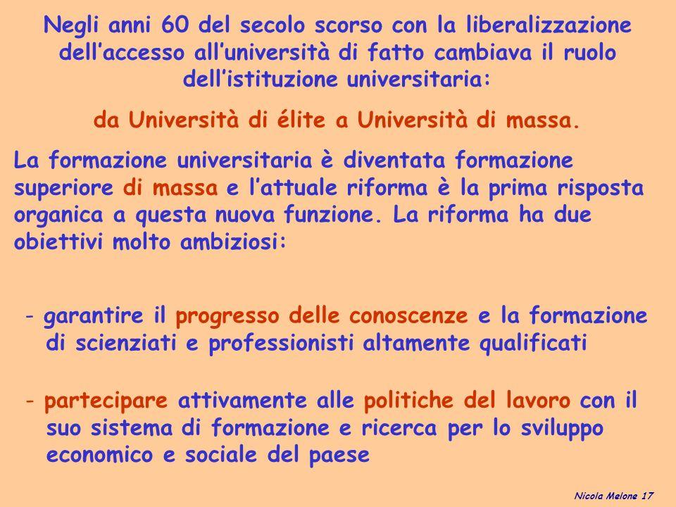 Negli anni 60 del secolo scorso con la liberalizzazione dellaccesso alluniversità di fatto cambiava il ruolo dellistituzione universitaria: da Università di élite a Università di massa.