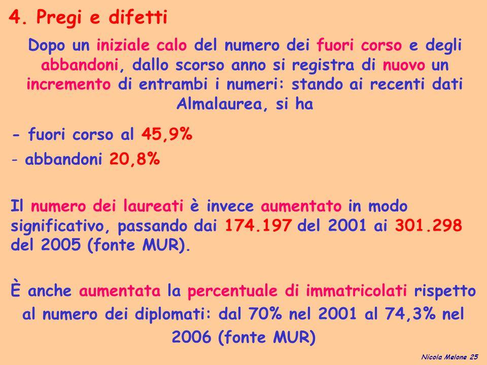 4. Pregi e difetti È anche aumentata la percentuale di immatricolati rispetto al numero dei diplomati: dal 70% nel 2001 al 74,3% nel 2006 (fonte MUR)