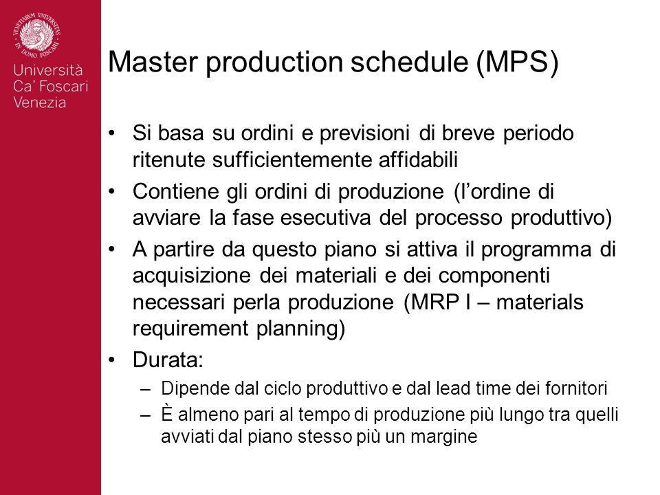 Master production schedule (MPS) Si basa su ordini e previsioni di breve periodo ritenute sufficientemente affidabili Contiene gli ordini di produzion