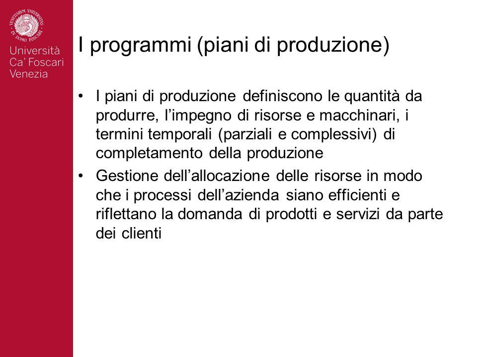 I programmi (piani di produzione) I piani di produzione definiscono le quantità da produrre, limpegno di risorse e macchinari, i termini temporali (pa