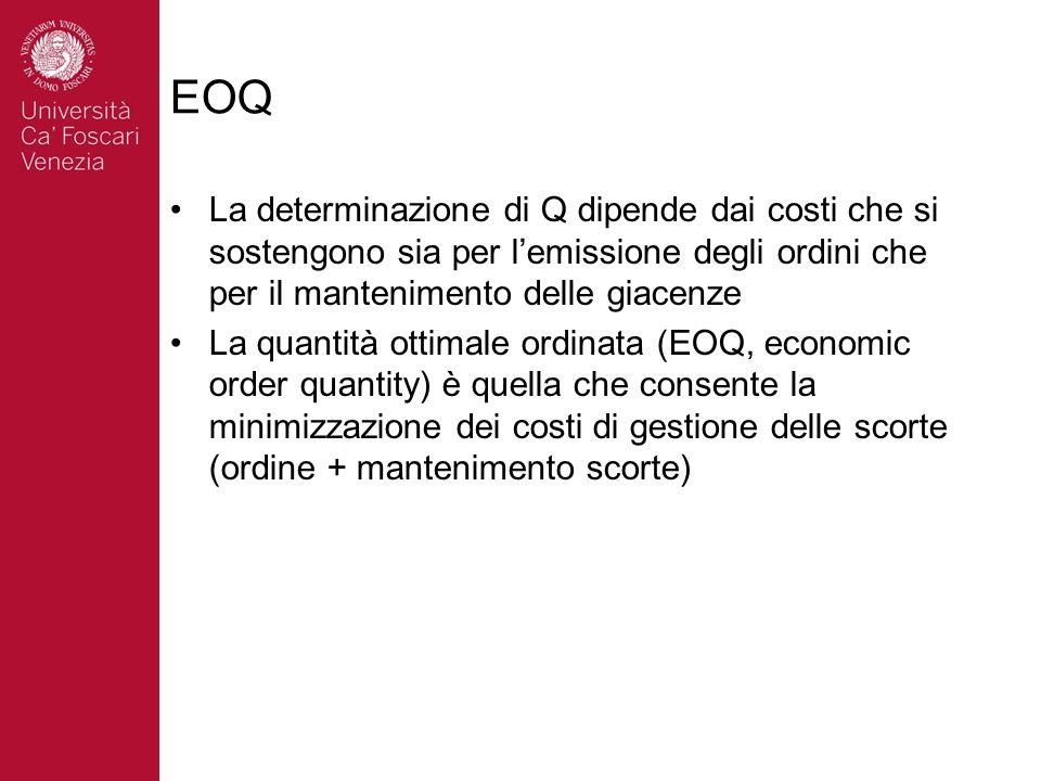 EOQ La determinazione di Q dipende dai costi che si sostengono sia per lemissione degli ordini che per il mantenimento delle giacenze La quantità otti