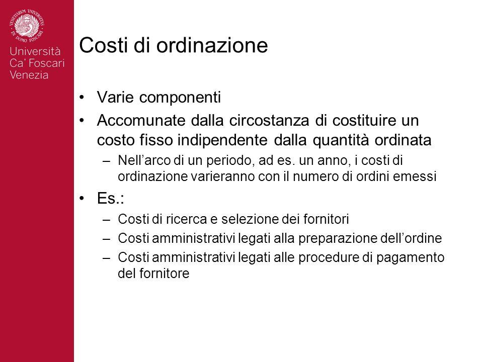 Costi di ordinazione Varie componenti Accomunate dalla circostanza di costituire un costo fisso indipendente dalla quantità ordinata –Nellarco di un p
