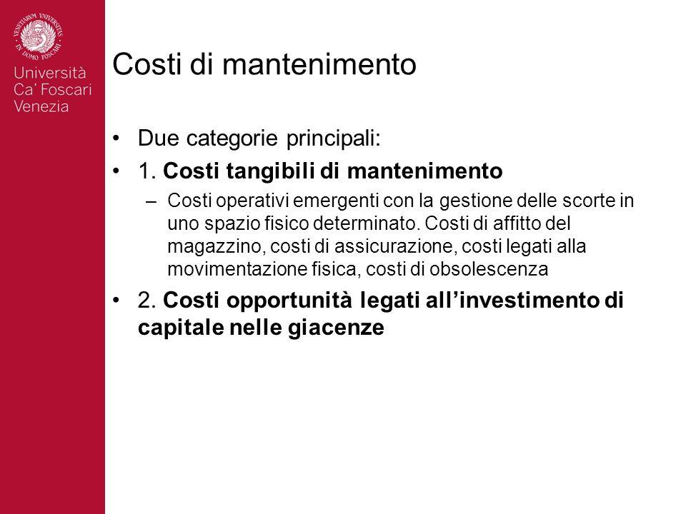 Costi di mantenimento Due categorie principali: 1. Costi tangibili di mantenimento –Costi operativi emergenti con la gestione delle scorte in uno spaz