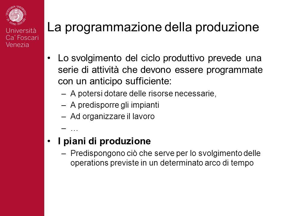 La programmazione della produzione Lo svolgimento del ciclo produttivo prevede una serie di attività che devono essere programmate con un anticipo suf