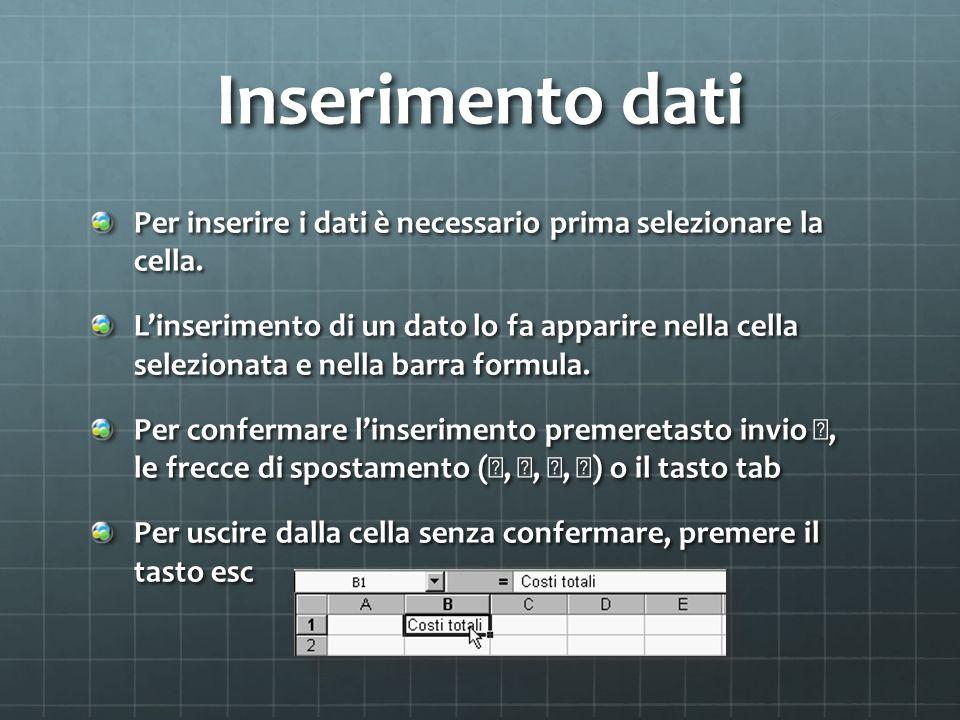 Inserimento dati Per inserire i dati è necessario prima selezionare la cella.