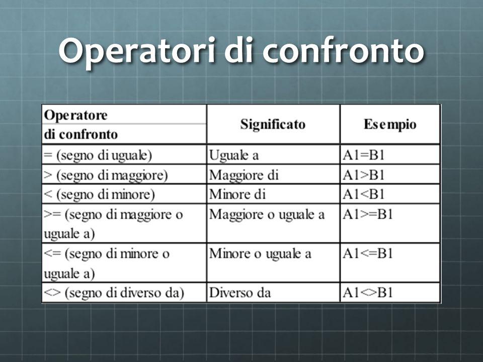 Operatori di confronto