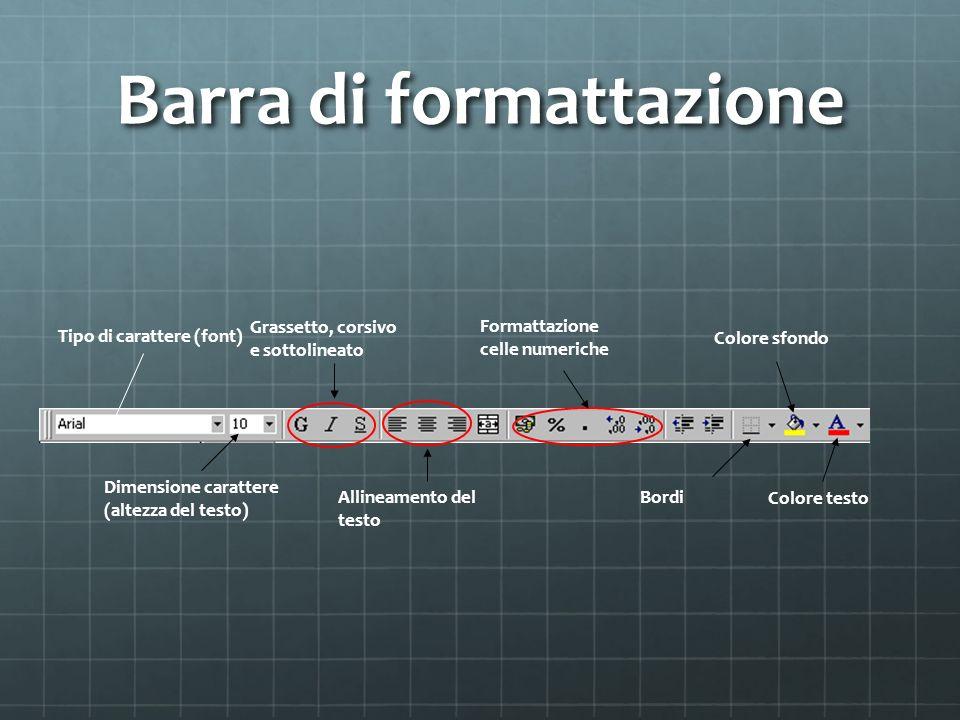 Barra di formattazione Tipo di carattere (font) Dimensione carattere (altezza del testo) Grassetto, corsivo e sottolineato Allineamento del testo Formattazione celle numeriche Bordi Colore sfondo Colore testo