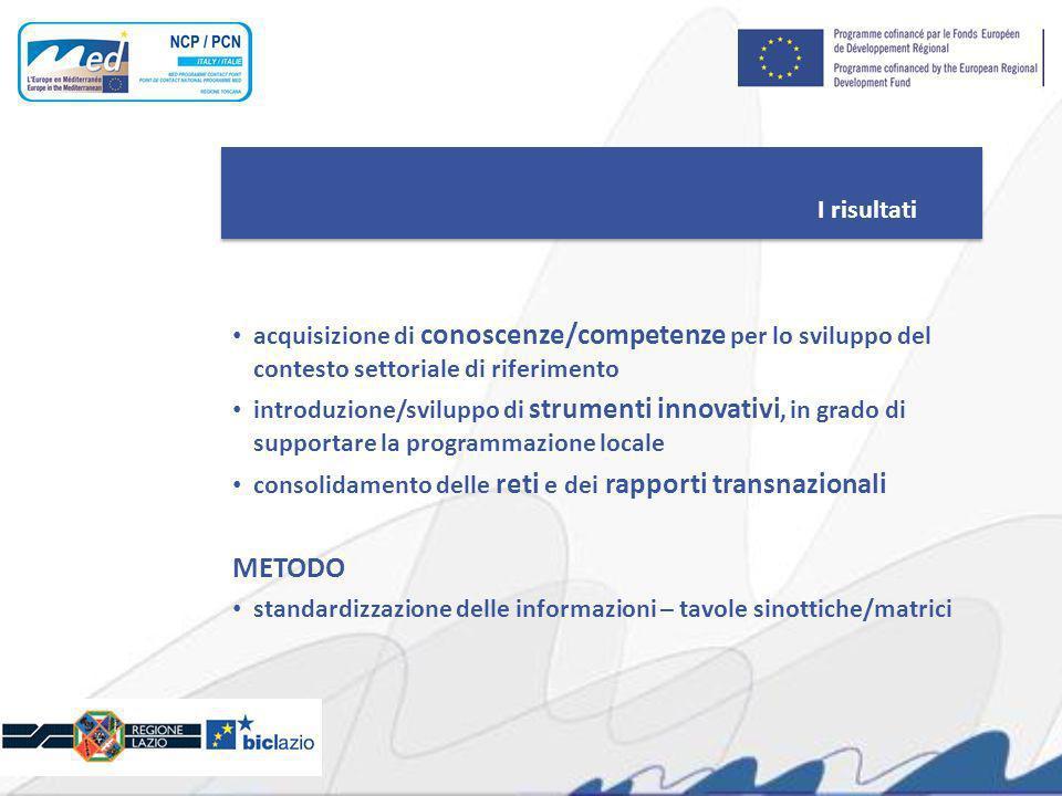 I risultati acquisizione di conoscenze/competenze per lo sviluppo del contesto settoriale di riferimento introduzione/sviluppo di strumenti innovativi