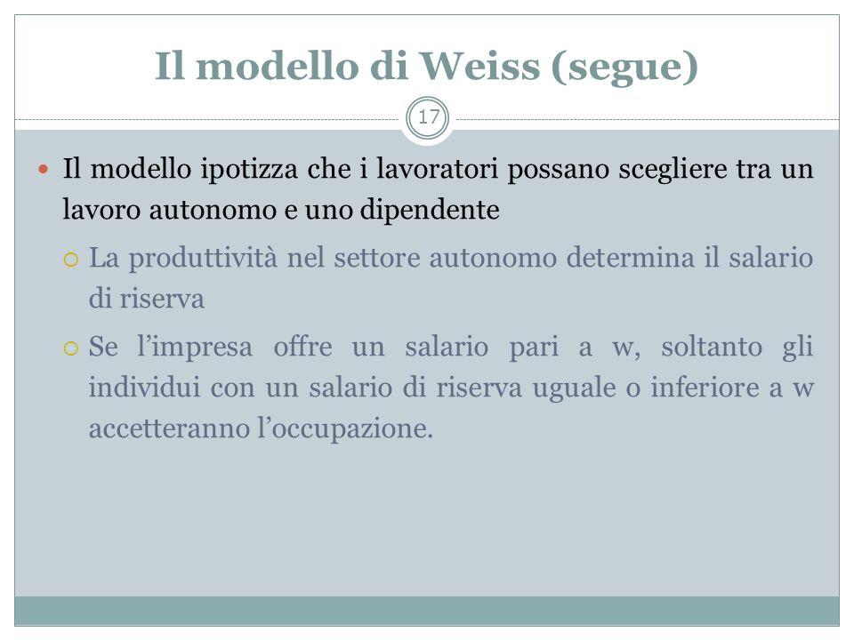 Il modello di Weiss (segue) Il modello ipotizza che i lavoratori possano scegliere tra un lavoro autonomo e uno dipendente La produttività nel settore