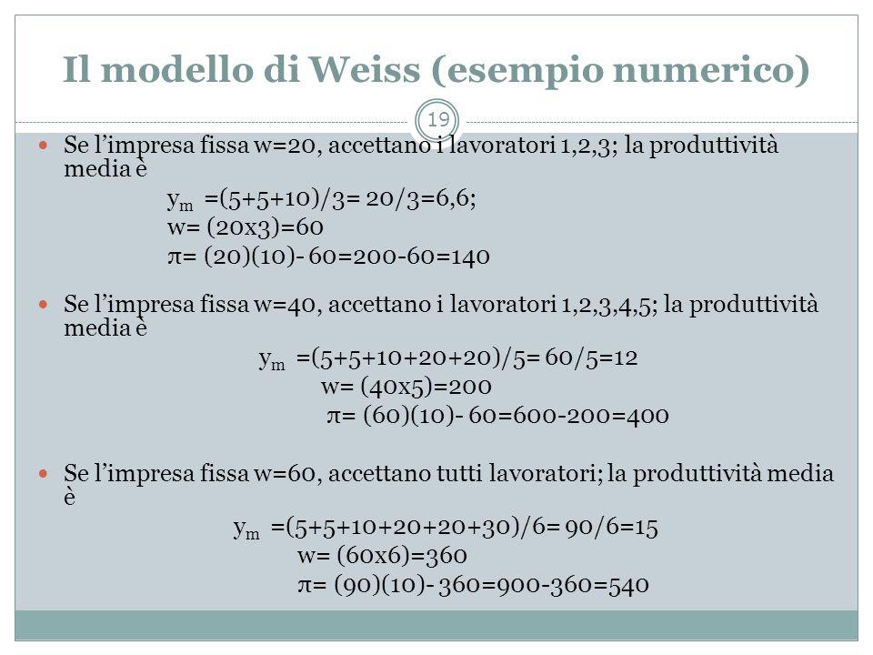 Il modello di Weiss (esempio numerico) Se limpresa fissa w=20, accettano i lavoratori 1,2,3; la produttività media è y m =(5+5+10)/3= 20/3=6,6; w= (20