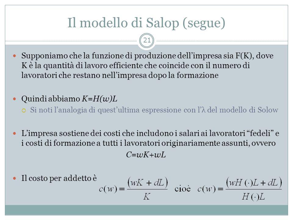 Il modello di Salop (segue) Supponiamo che la funzione di produzione dellimpresa sia F(K), dove K è la quantità di lavoro efficiente che coincide con