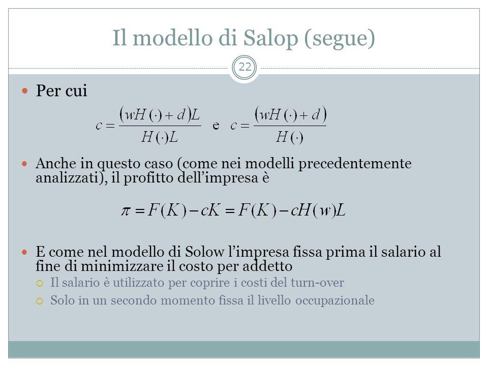 Il modello di Salop (segue) Per cui Anche in questo caso (come nei modelli precedentemente analizzati), il profitto dellimpresa è E come nel modello d