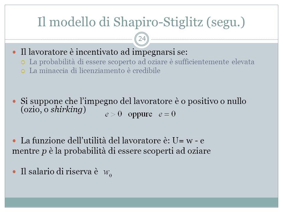 Il modello di Shapiro-Stiglitz (segu.) Il lavoratore è incentivato ad impegnarsi se: La probabilità di essere scoperto ad oziare è sufficientemente el