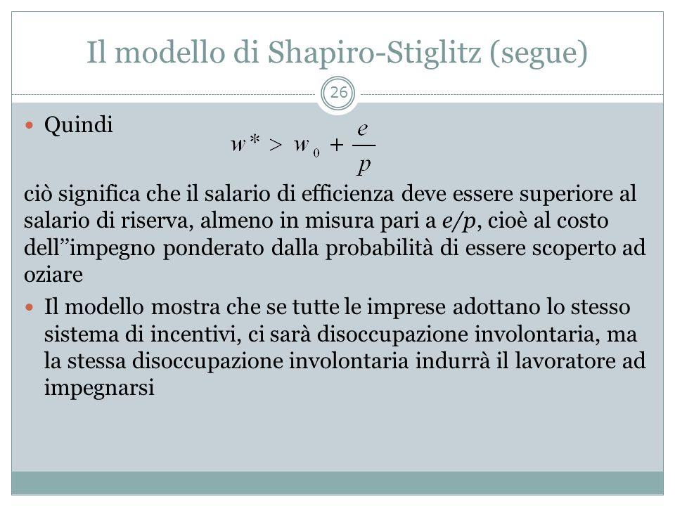 Il modello di Shapiro-Stiglitz (segue) Quindi ciò significa che il salario di efficienza deve essere superiore al salario di riserva, almeno in misura