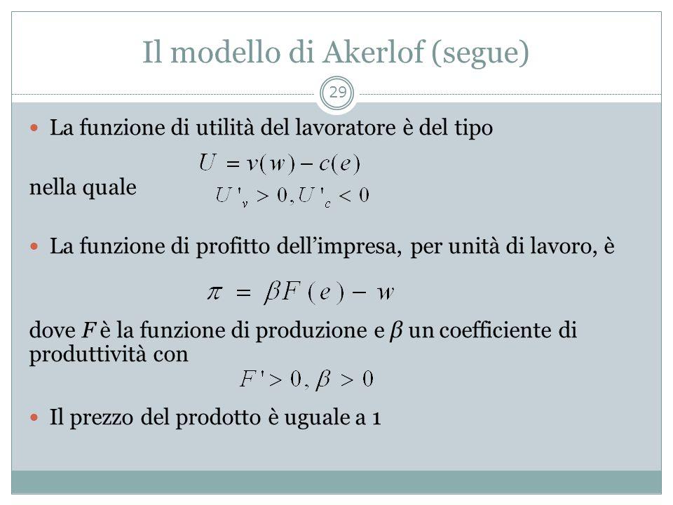 Il modello di Akerlof (segue) La funzione di utilità del lavoratore è del tipo nella quale La funzione di profitto dellimpresa, per unità di lavoro, è