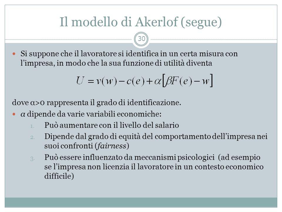 Il modello di Akerlof (segue) Si suppone che il lavoratore si identifica in un certa misura con limpresa, in modo che la sua funzione di utilità diven