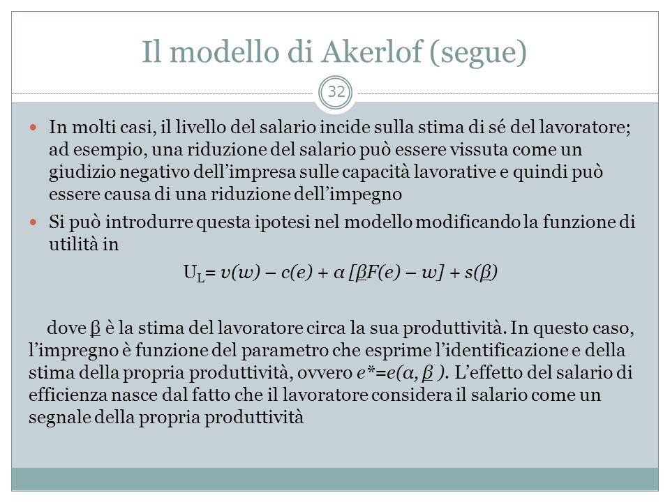 Il modello di Akerlof (segue) In molti casi, il livello del salario incide sulla stima di sé del lavoratore; ad esempio, una riduzione del salario può