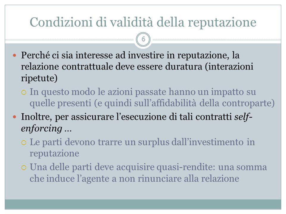 Condizioni di validità della reputazione Perché ci sia interesse ad investire in reputazione, la relazione contrattuale deve essere duratura (interazi